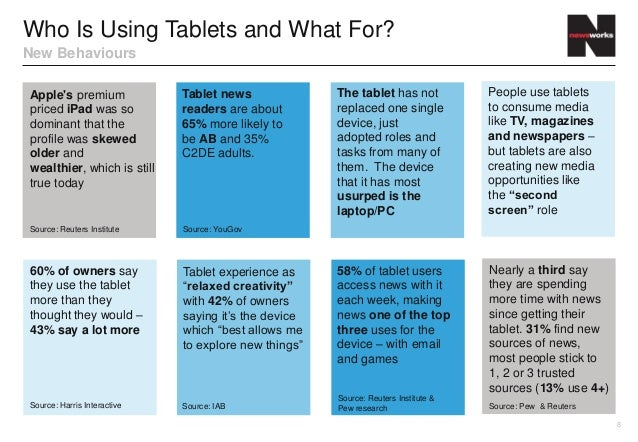 Who Is Using Tablets and What For?New BehavioursApples premium              Tablet news              The tablet has not   ...