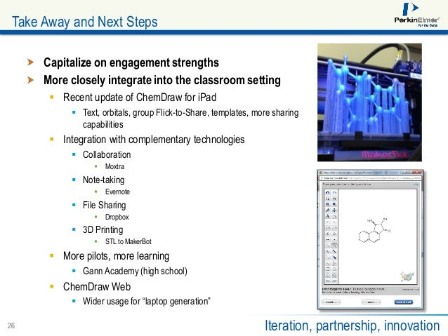 ChemDraw, iPads, and collaboration tools in the classroom