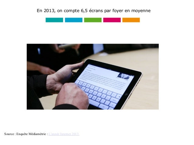 En 2013, on compte 6,5 écrans par foyer en moyenne Source : Enquête Médiamétrie : L'année Internet 2013