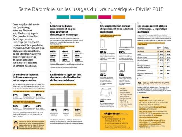 5ème Baromètre sur les usages du livre numérique - Février 2015