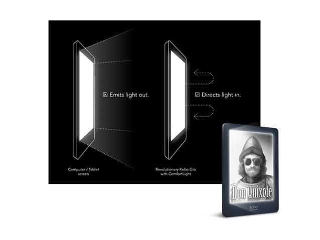 Différents modèles Kobo Pocketbook Cybook Kindle