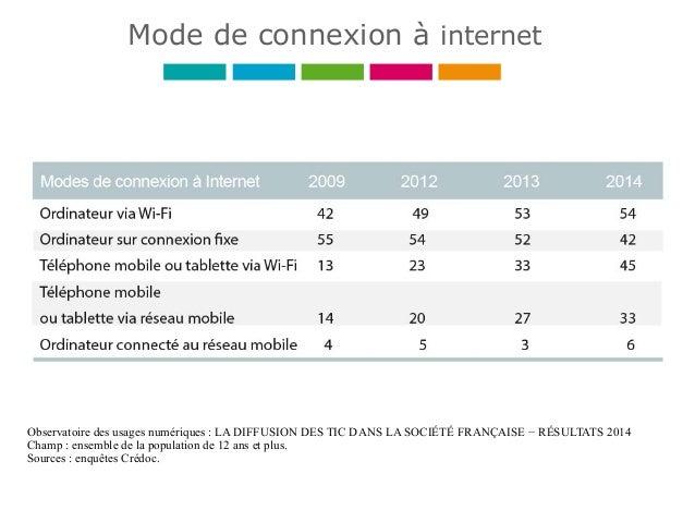 Mode de connexion à internet Observatoire des usages numériques : LA DIFFUSION DES TIC DANS LA SOCIÉTÉ FRANÇAISE − RÉSULTA...