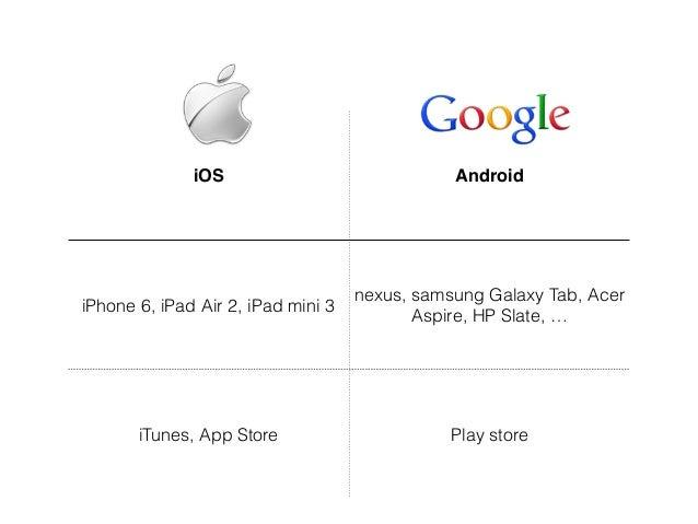 Lancer une application Appuyez sur une icône pour démarrer une application
