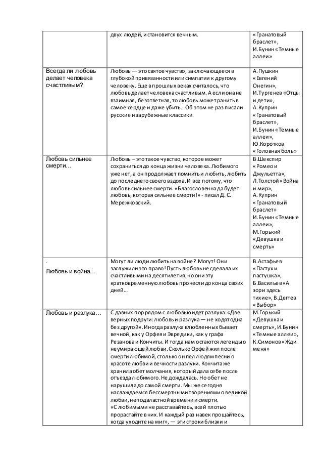 Гранатовый браслет герои и их характеристика таблица