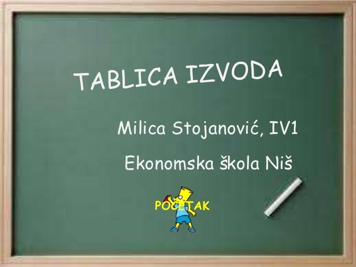 Milica Stojanović, IV1Ekonomska škola Niš    POČETAK