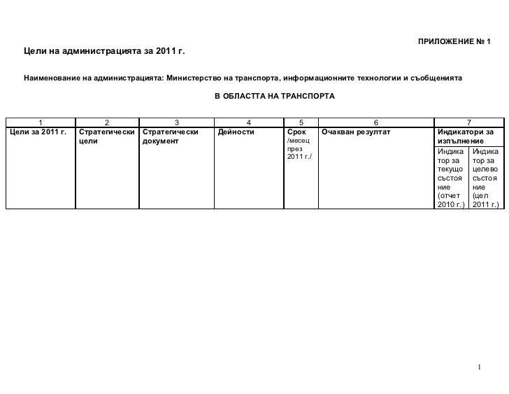 ПРИЛОЖЕНИЕ № 1   Цели на администрацията за 2011 г.   Наименование на администрацията: Министерство на транспорта, информа...