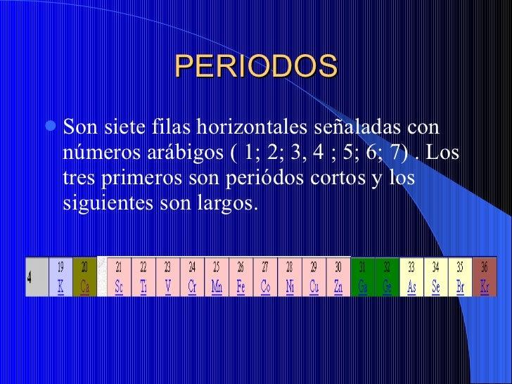Tabla periodica 2 periodos urtaz Images