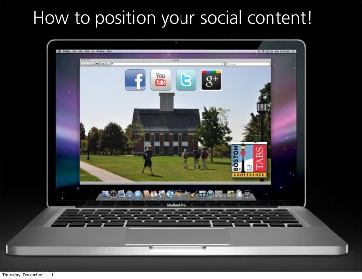 How to position your social content!Thursday, December 1, 11
