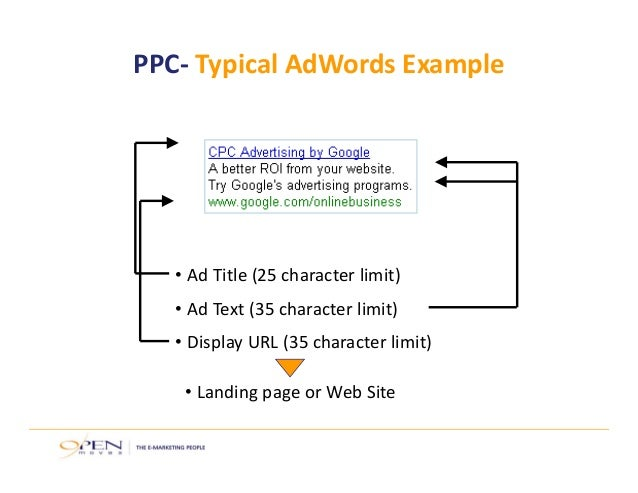 TAB SEO|PPC|Remarketing Presentation