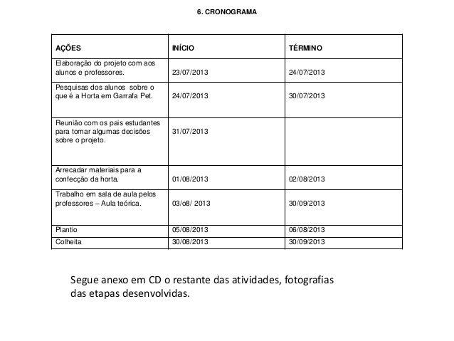 6. CRONOGRAMA AÇÕES INÍCIO TÉRMINO Elaboração do projeto com aos alunos e professores. 23/07/2013 24/07/2013 Pesquisas dos...