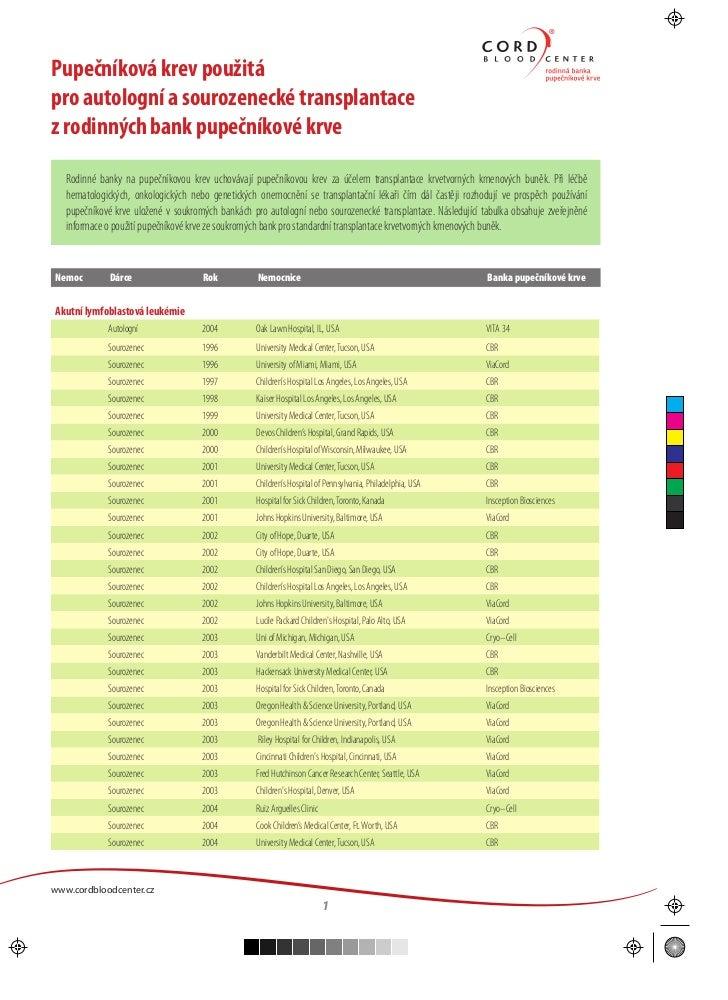 tabulka_A_2print 1.pdf       8/9/11   12:24:06 PM        Pupečníková krev použitá        pro autologní a sourozenecké tran...