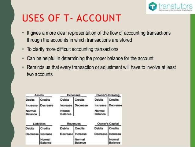 t accounts accounting