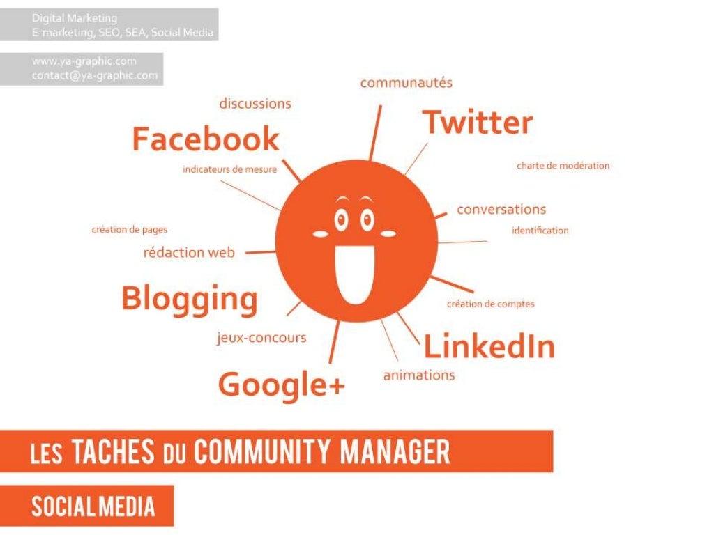Les tâches du community manager