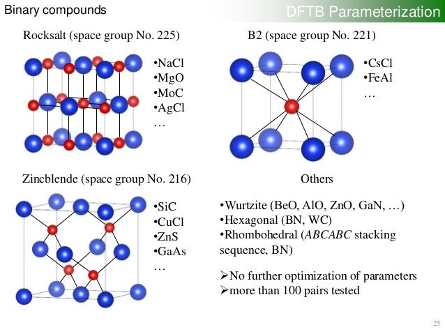 Quantum chemical molecular dynamics simulations of graphene hydrogena…