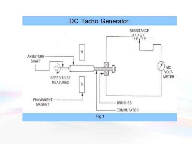 ac and dc tachogenerator pdf free