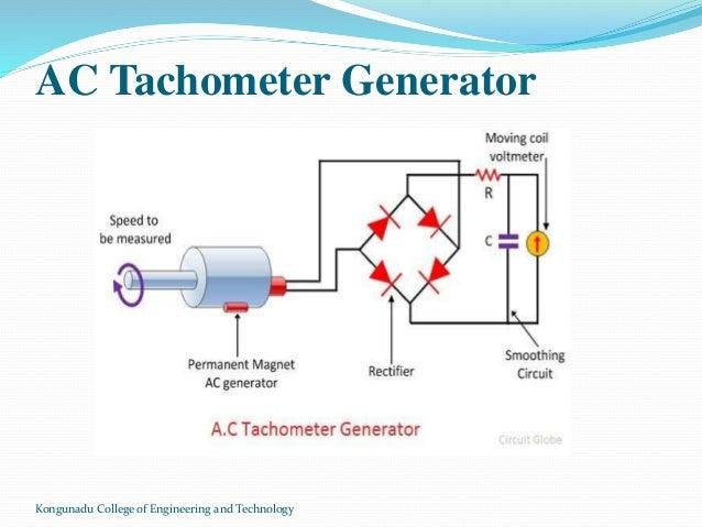 ac tach wiring ac tach wiring wiring diagram e7  ac tach wiring wiring diagram e7