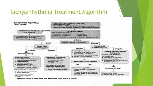 Tachyarrhythmia Treatment Algorithm