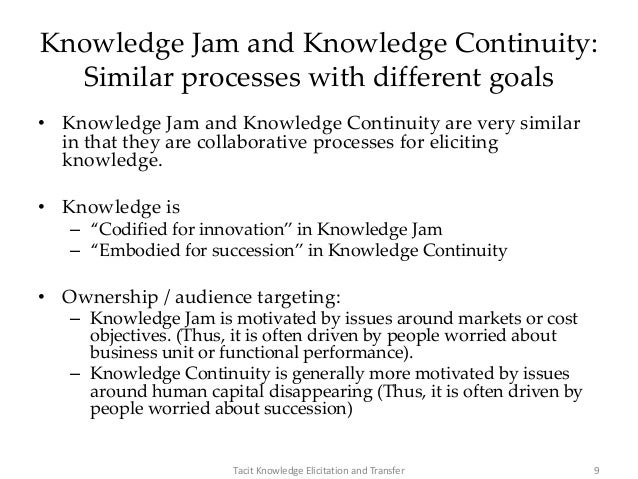 Knowledge Jam and Knowledge Continuity: Similar processes with different goals • Knowledge Jam and Knowledge Continuity ar...