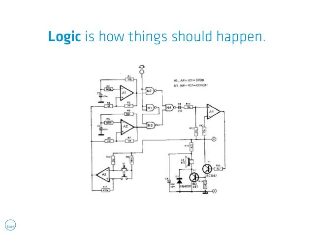 Logic is how things should happen.