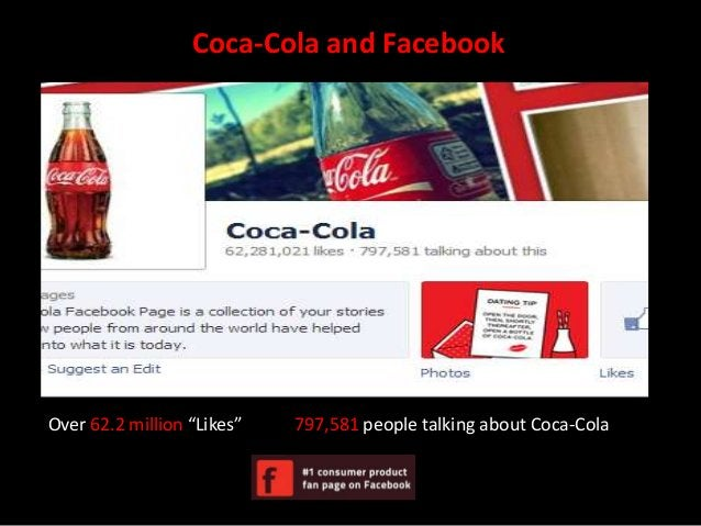 """Coca-Cola and FacebookOver 62.2 million """"Likes""""   797,581 people talking about Coca-Cola"""