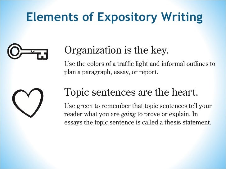 An Editing Checklist for Expository Writing