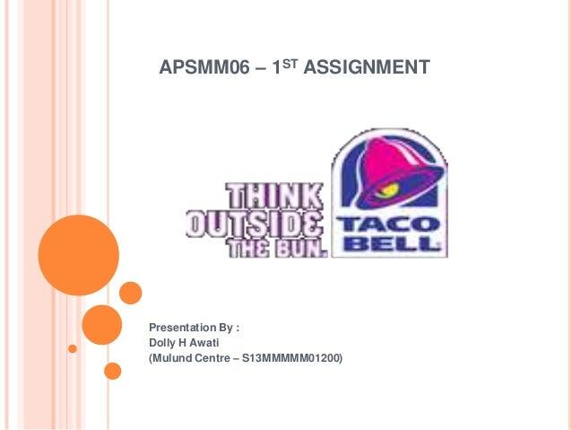APSMM06 – 1ST ASSIGNMENTPresentation By :Dolly H Awati(Mulund Centre – S13MMMMM01200)