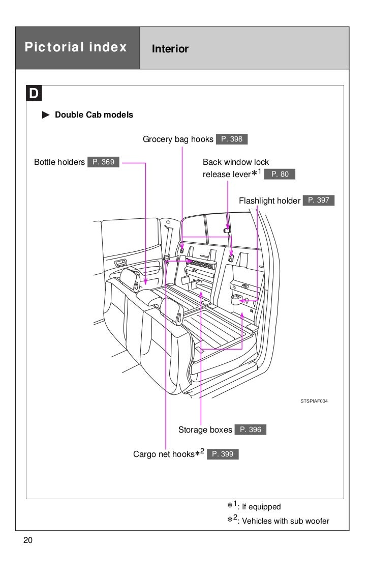 2012 Toyota Tacoma Pictorial Index
