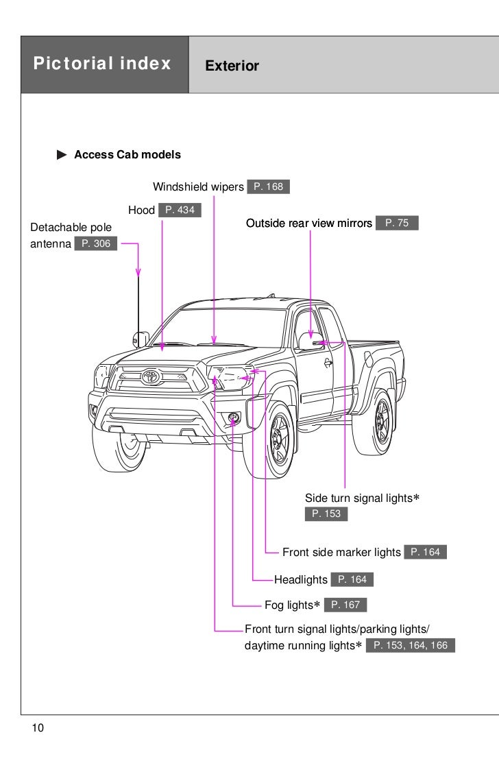 95 Toyota Tacoma Turn Signal Wiring Diagram Electrical Diagrams 2005 Speaker 2012 Spark Plug
