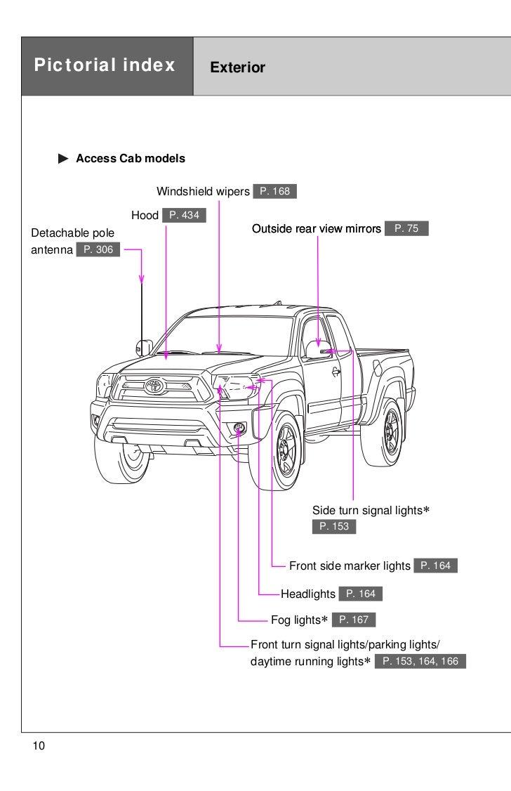 95 Toyota Tacoma Turn Signal Wiring Diagram Electrical Diagrams 2005 Speaker 2012 Spark Plug