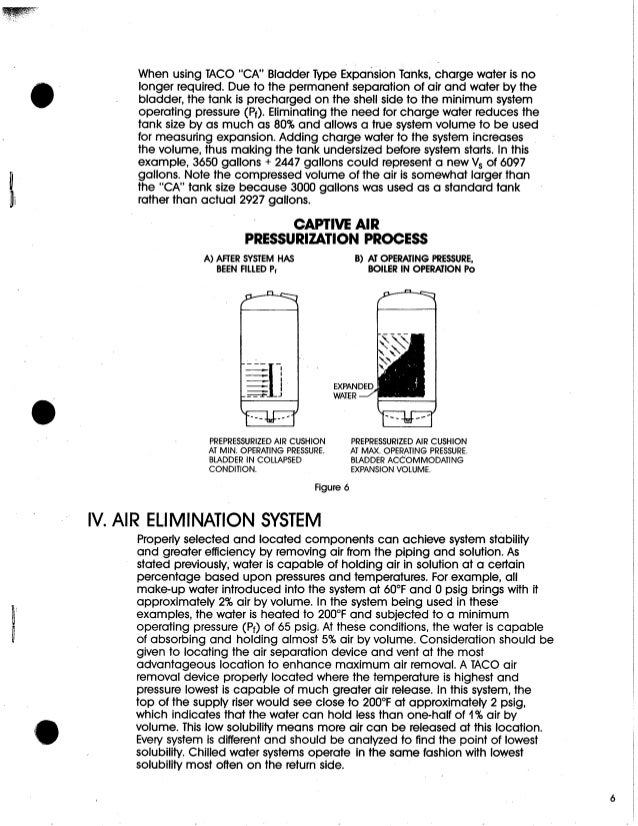 Taco system pressurization_and_expansion_control