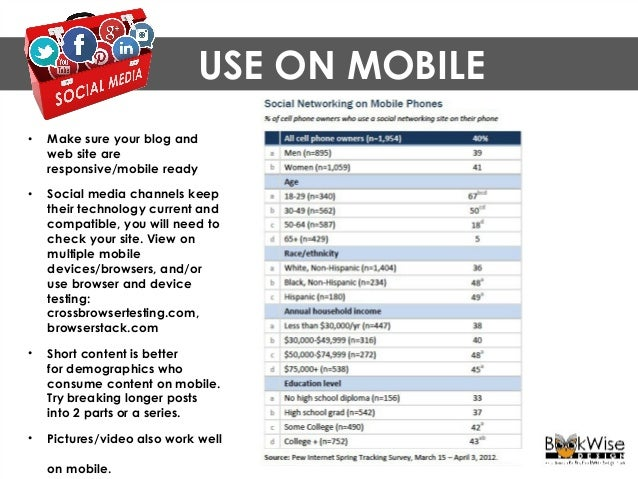 BROWSERS & DEVICES Test multiple browsers, readers, and mobile devices. Through screen shots and live testing, both servic...