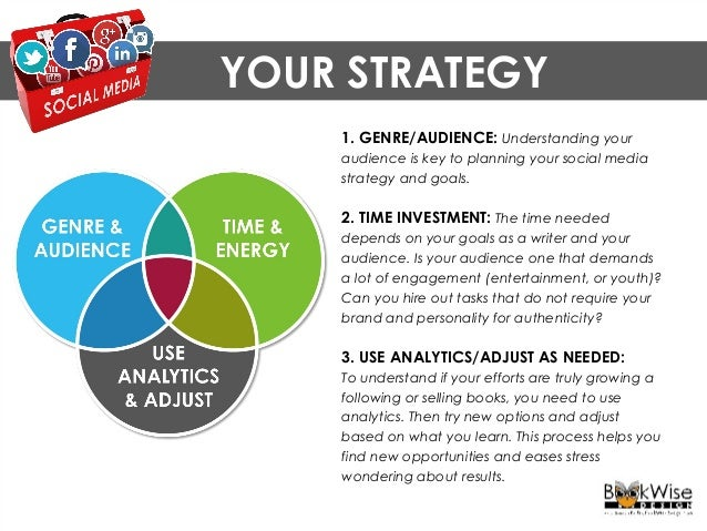 WRITER SURVEY Survey of over 20 successful writers on their social media use First, learn where your audience engages: on ...