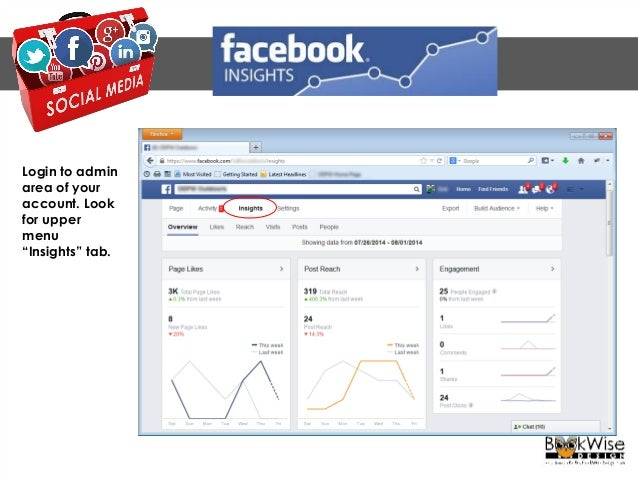 ANALYTICS Information about how your audience engages with your page is tracked over time.