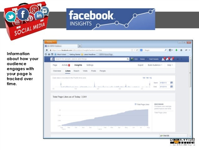ANALYTICS Track key measurements, such as Likes, Reach, Visits, Posts, and People to stay more connected with how your aud...
