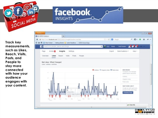 ANALYTICS You can set benchmarks to ensure your posts are on track.