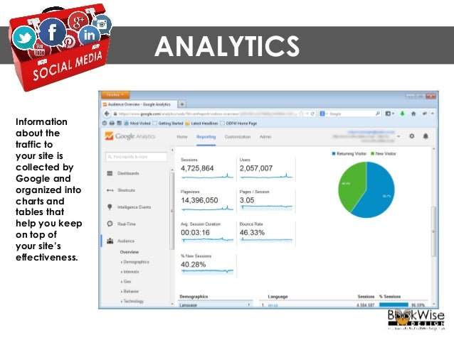 ANALYTICS Up-to-date information about how your audience uses your site which helps you to know what's working and what is...