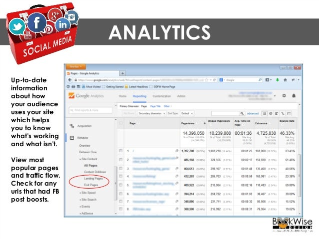ANALYTICS View most popular pages and traffic flow. Check the Social Sources for referrals from your social media channels.