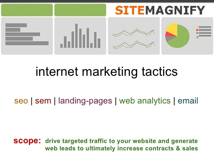internet marketing tactics seo  |  sem  |  landing-pages  |  web analytics  |  email drive targeted traffic to your websit...
