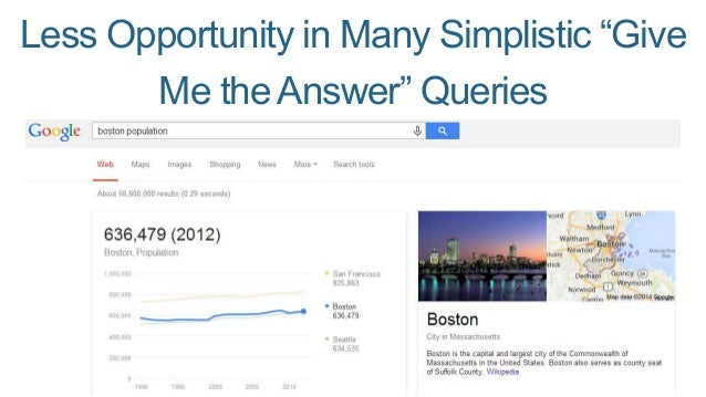 """Less Opportunity in Many Simplistic """"Give  Me the Answer"""" Queries"""