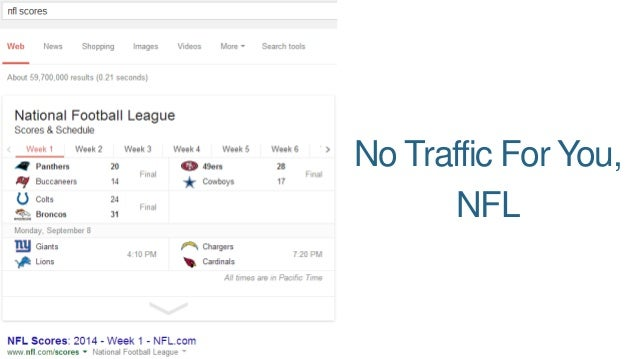 No Traffic For You,  NFL
