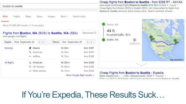 If You're Expedia, These Results Suck…