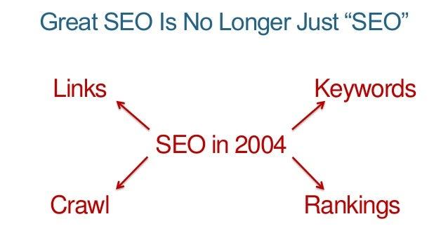 "Great SEO Is No Longer Just ""SEO""  Links Keywords  SEO in 2004  Crawl Rankings"