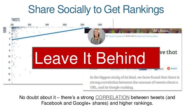 Share Socially to Get Rankings  Leave It Behind  No doubt about it – there's a strong CORRELATION between tweets (and  Fac...