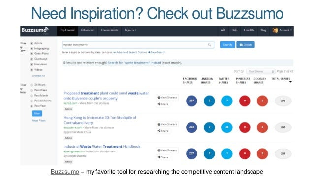Need Inspiration? Check out Buzzsumo  Buzzsumo – my favorite tool for researching the competitive content landscape
