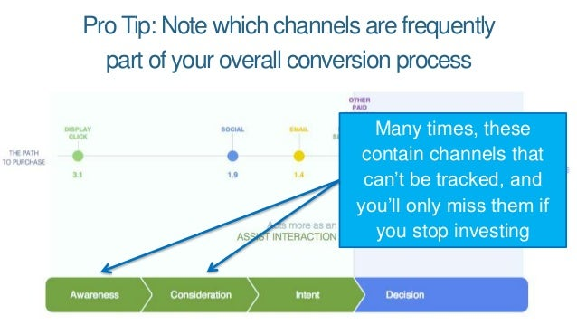 Pro Tip: Note which channels are frequently  part of your overall conversion process  Many times, these  contain channels ...