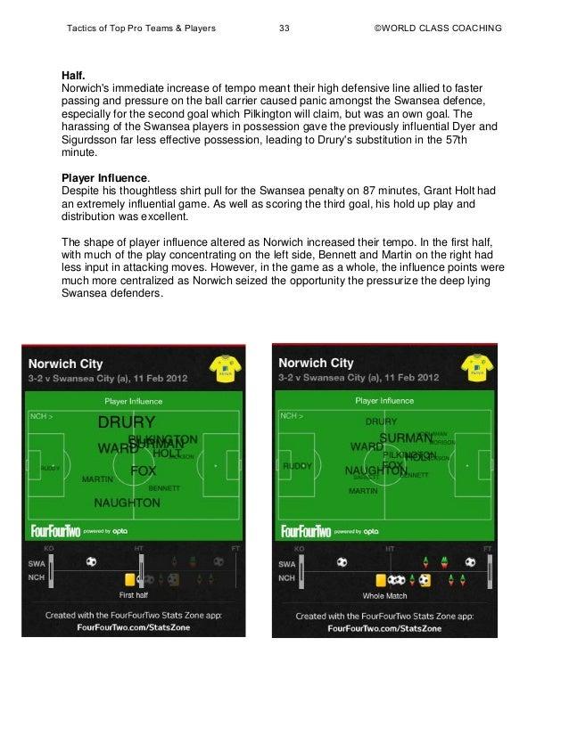 Tactics of top pro teams