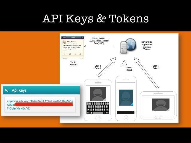 API Keys & Tokens