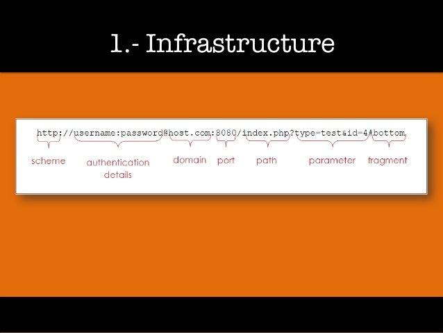 1.- Infrastructure