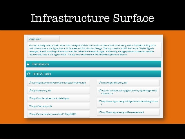 Infrastructure Surface