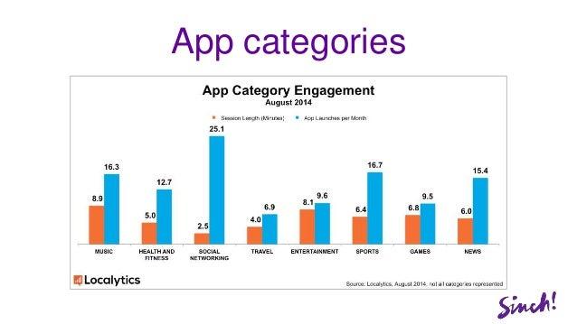 Americas fastestgrowing dating app  Forbes
